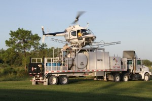Helicopter loading for aerial spraying